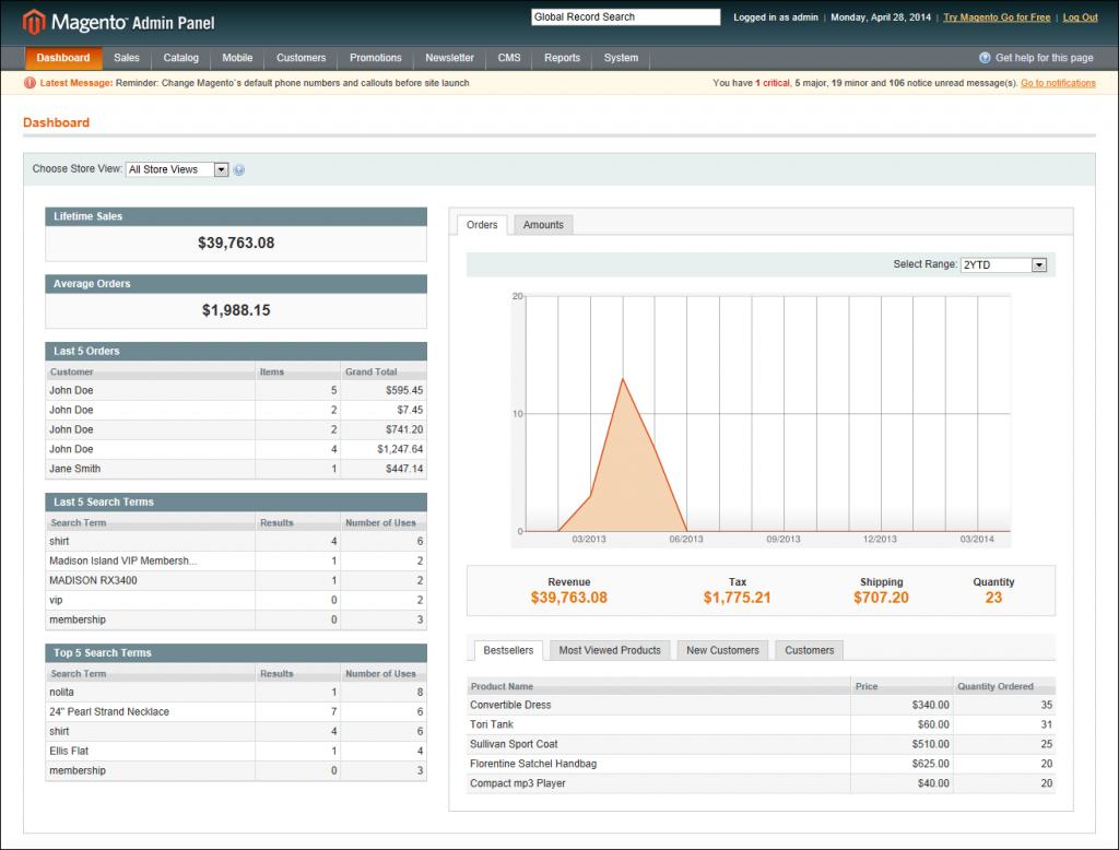 Admin Panel Login and Dashboard in Magento - Dashboard